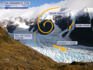 Conference 'Climate Impacts on Glaciers and Biosphere in Fuego-Patagonia""