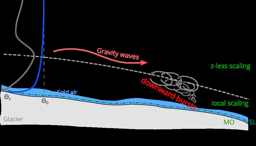 SBL_schematic